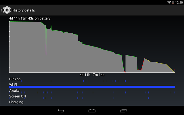 Very bizarre charging behaviour from 2012 N7!!-screenshot_2014-12-29-12-29-58.png