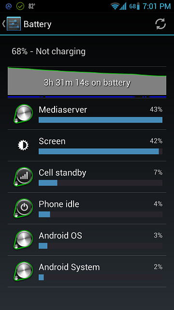 What is 'Mediaserver' and why is it draining my battery so much?-wakelock-battery.png