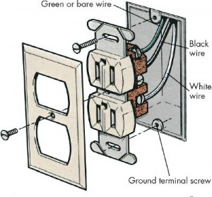 Perfect How Does A Wall Outlet Work Model - Electrical Diagram Ideas ...