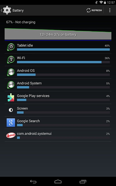 Nexus 7: Severe battery drain while device is asleep