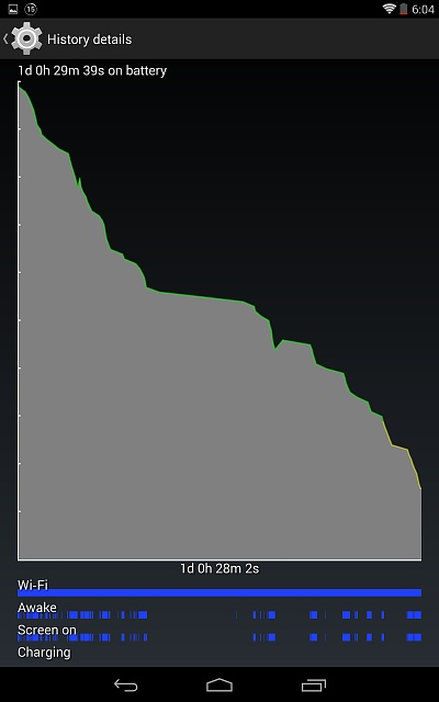 Nexus 7 (2013) Why does the google app use so much of your battery?-screenshot_2014-06-02-18-04-30.jpg