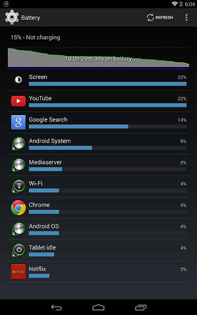 Nexus 7 (2013) Why does the google app use so much of your battery?-screenshot_2014-06-02-18-04-21.jpg