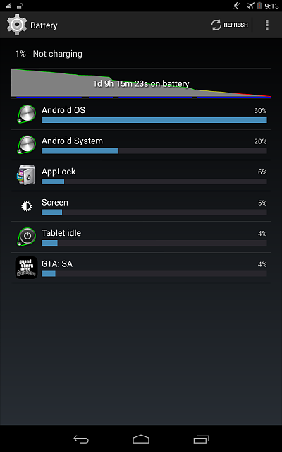 Nexus 7: Severe battery drain while device is asleep-screenshot_2014-07-29-09-13-32.png