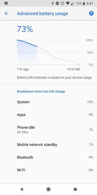 Pixel 2 XL Battery: Is Android System and/or Google Play Services Draining Me?-screenshot_20180316-184112.jpg