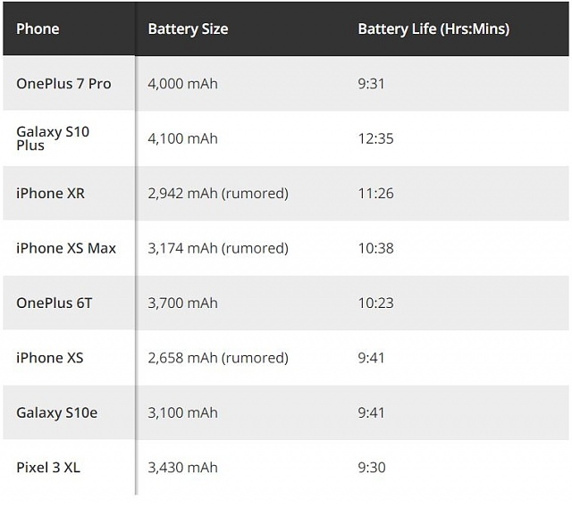 A Grim Outlook for Battery Life?-battery_llife_comp.jpg