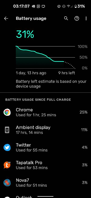 I have never had a phone battery this good-screenshot_20210316-031708.jpg