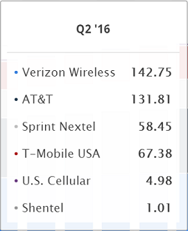 Verizon store and marketing-capture2.png