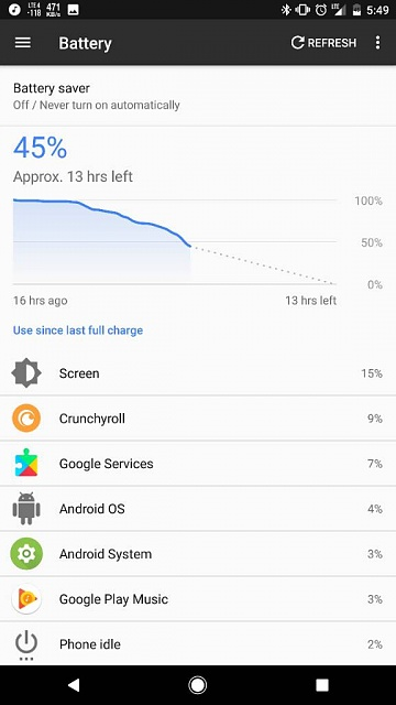 Google Pixel XL - How is your battery life?-1477518740379.jpg