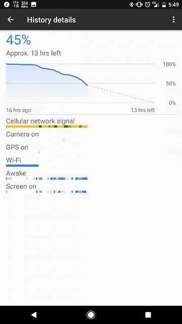 Google Pixel XL - How is your battery life?-1477518747490.jpg