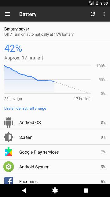 Google Pixel XL - How is your battery life?-104.jpg