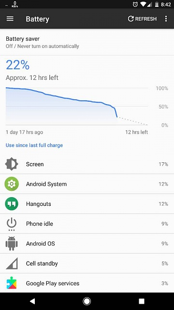 Google Pixel XL - How is your battery life?-1477874689788.jpg