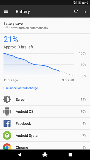 Google Pixel XL - How is your battery life?-screenshot_20161030-204956.png