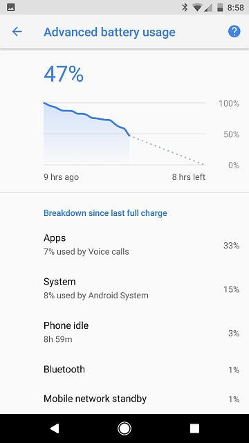 Battery life after Oreo-battery-one.jpg