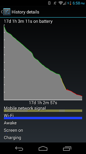 17 day battery life-screenshot_2014-05-10-18-58-50.png