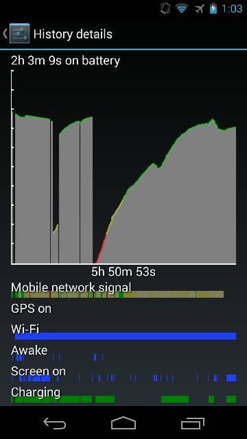 Galaxy Nexus Battery Charging Problem [ROOTED]-screenshot_2014-09-07-01-03-40.jpg