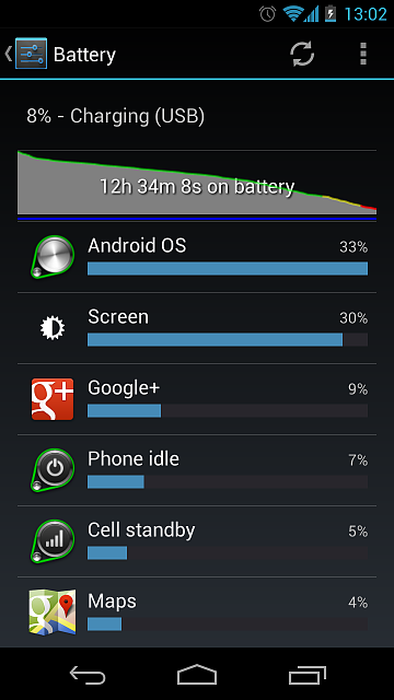 Android OS component is consuming more battery than Screen-screenshot_2012-11-08-13-02-20.png