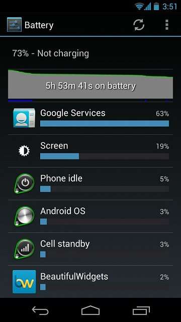 How to reduce battery drain due to Google Services ?-uploadfromtaptalk1356980427494.jpg