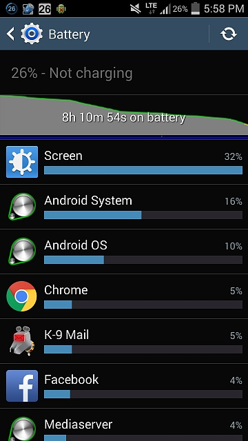 Why is my Galaxy S4 Battery Discharging quickly?-screenshot_2014-10-23-17-58-09.jpg