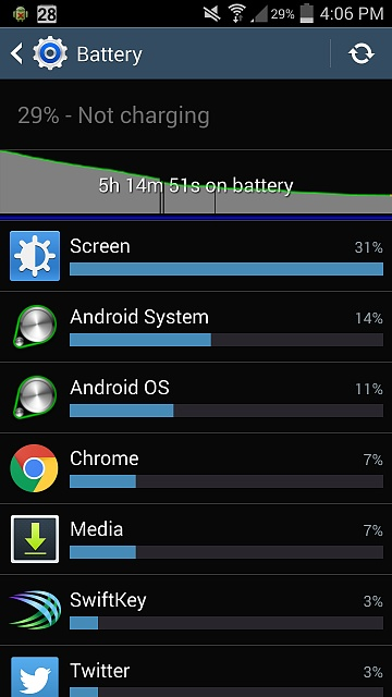 Why is my Galaxy S4 Battery Discharging quickly?-screenshot_2014-10-24-16-06-44.jpg