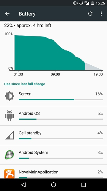 Android constantly awake with screen off, non-rooted. What can I do?-screenshot_20151202-152617.jpg