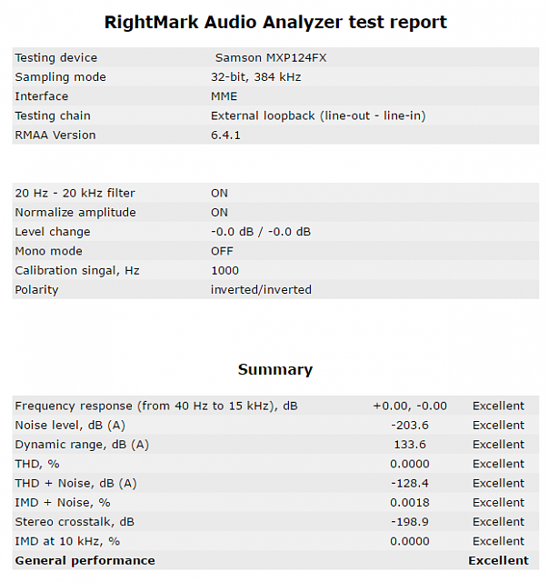 The ultimate Android phone audio benchmarking thread-soundcard-rmaa.png