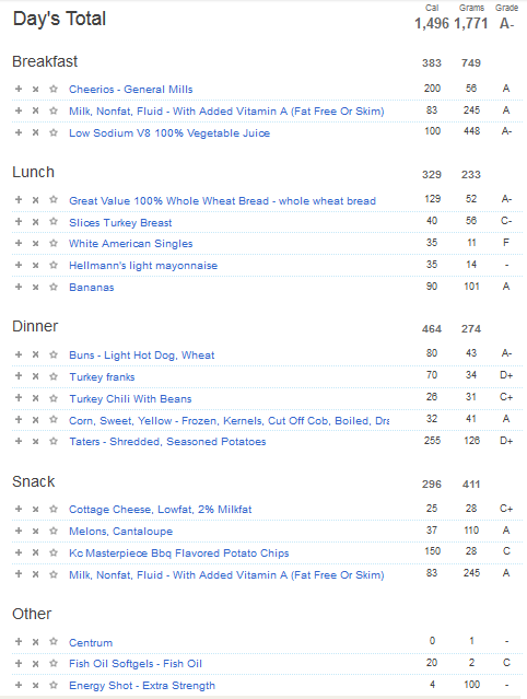 CONTEST: Eating clean - Day 3!-nutrition-3.png