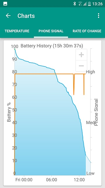 What am I doing wrong with this battery on the HTC 10?-screenshot_20160527-132608.jpg
