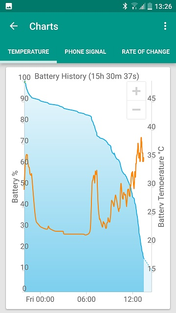 What am I doing wrong with this battery on the HTC 10?-screenshot_20160527-132624.jpg