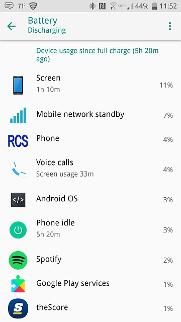 HTC 10 battery drain issue after Oreo update - Android