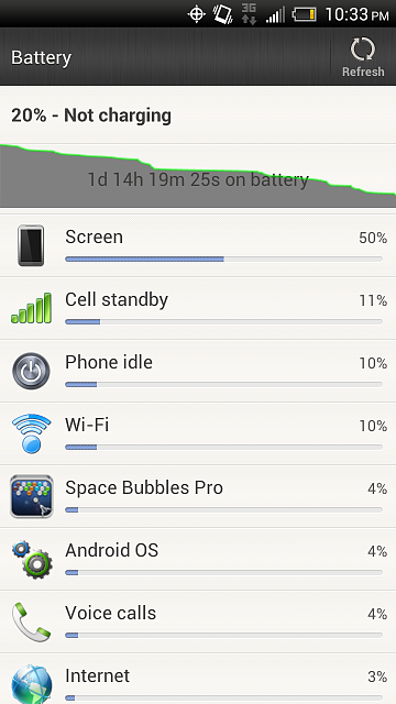 How long does your EVO's battery last?-screenshot_2012-09-30-22-33-08.png