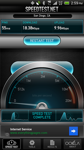LTE up and running in SoCal. For now.-4g-test.png