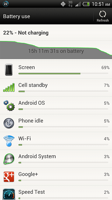 How long does your EVO's battery last?-2012-10-30-10.52.00.png