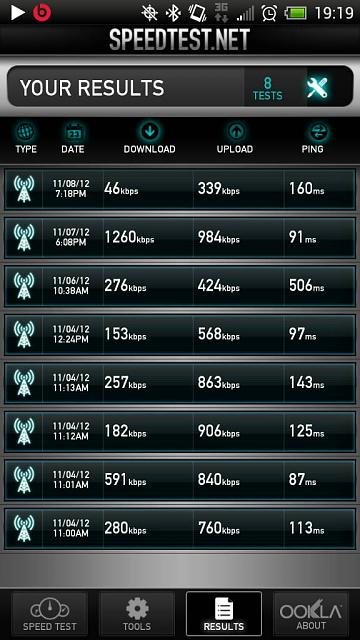 My sweet speeds in the NYC & Westchester area-uploadfromtaptalk1352420438192.jpg