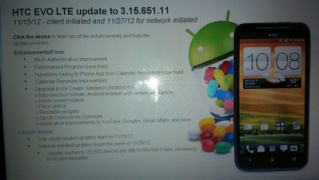 Update coming to HTC EVO 4G LTE-uploadfromtaptalk1352902515967.jpg