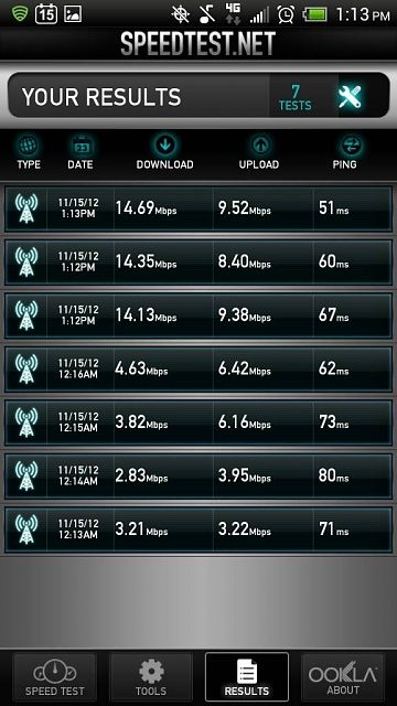 Sprint LTE in East Bay San Francisco-uploadfromtaptalk1353014275260.jpg