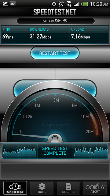 Turbo 4G LTE!!!   31 mbps!-lte.png