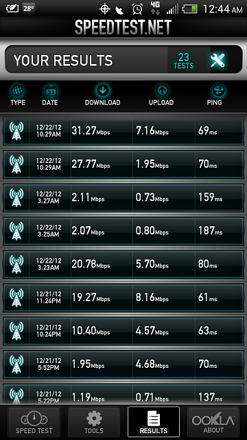 Turbo 4G LTE!!!   31 mbps!-4g-lte.png