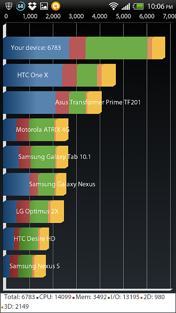 EVO LTE Quadrant score beats HTC One X-screenshot_2012-12-24-22-06-23.png