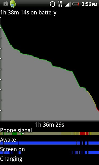 SERIOUS HTC EVO 4G Battery Life Issues.-batter.jpg