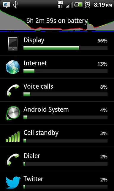 SERIOUS HTC EVO 4G Battery Life Issues.-batteryw.jpg