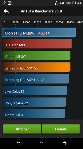 One E8 benchmark points, how about yours?-1409766708025.jpg