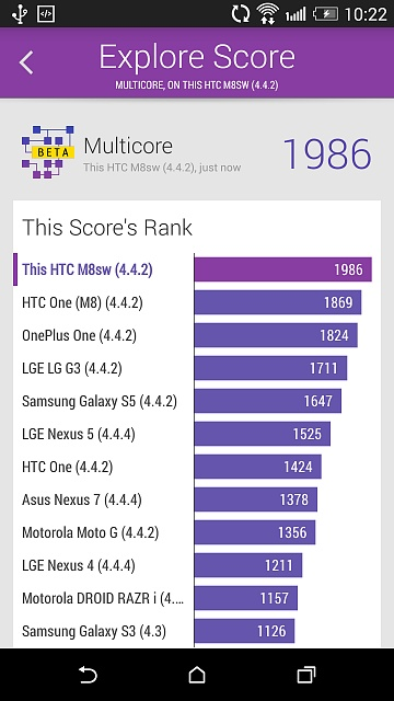 One E8 benchmark points, how about yours?-screenshot_2014-09-04-10-22-46.jpg