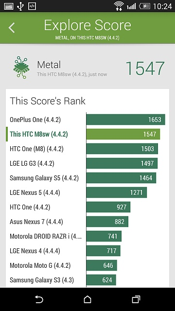One E8 benchmark points, how about yours?-screenshot_2014-09-04-10-24-56.jpg