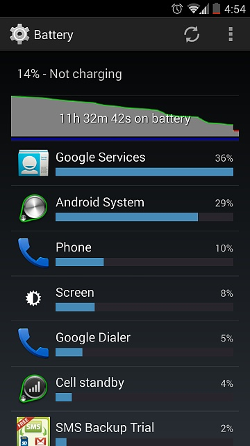Battery strength dropping after reboot-screenshot_2014-03-20-16-54-15.jpg