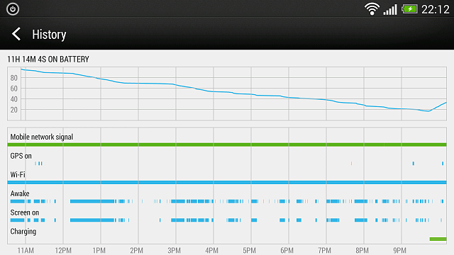 Sudden battery drop at 10 percent - HTC One-2014-02-04-01.12.16.png