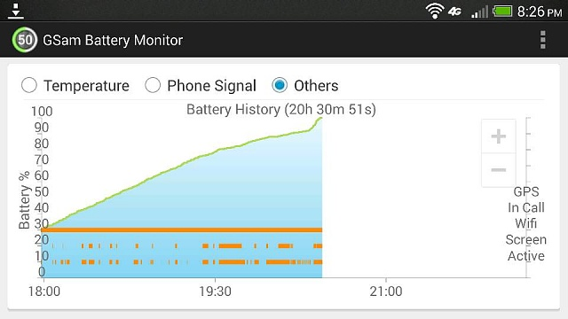 HTC One: Does your battery drain from 100-90% very quickly, then from 90% down more slowly?-1391654538476.jpg