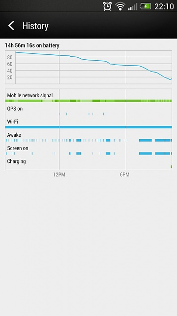 How is your HTC One battery performance-uploadfromtaptalk1365542026996.jpg