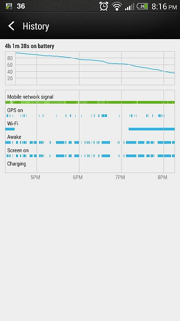 HTC One Battery Life/Stats Discussion-uploadfromtaptalk1366514264677.jpg