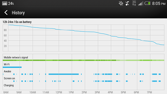 HTC One Battery Life/Stats Discussion-screenshot_2013-04-22-20-05-56.png