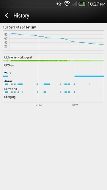 HTC One Battery Life/Stats Discussion-uploadfromtaptalk1366684157118.jpg